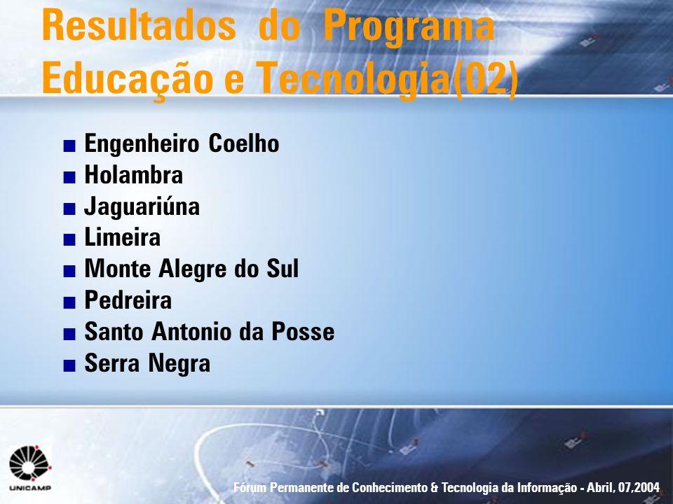 Resultados do Programa Educação e Tecnologia(02)