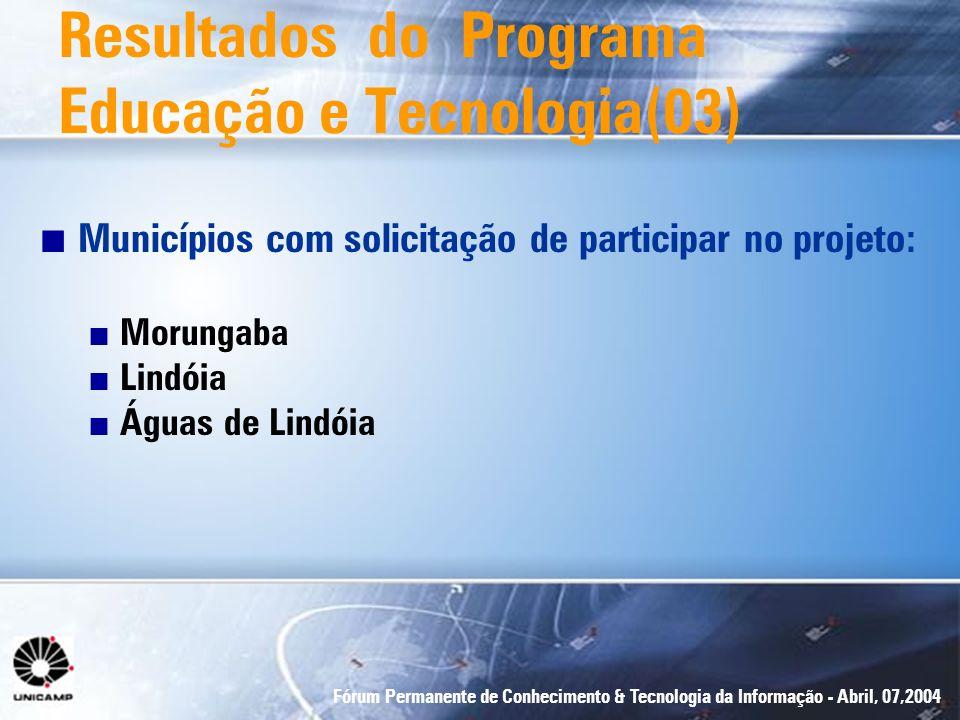 Resultados do Programa Educação e Tecnologia(03)