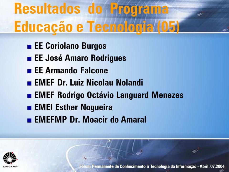 Resultados do Programa Educação e Tecnologia (05)