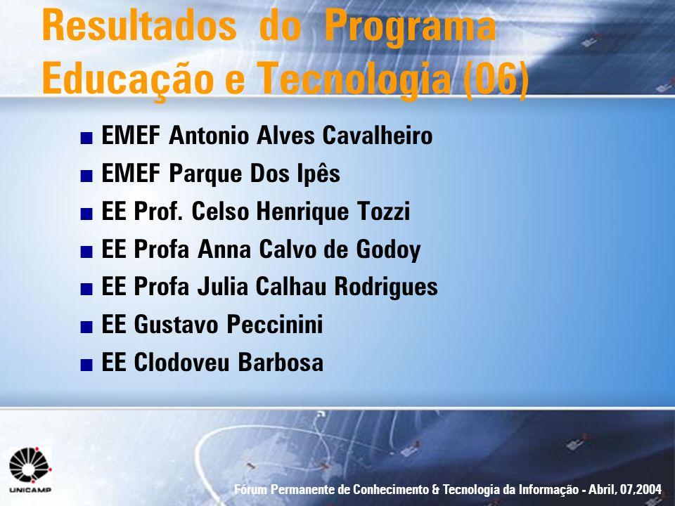 Resultados do Programa Educação e Tecnologia (06)