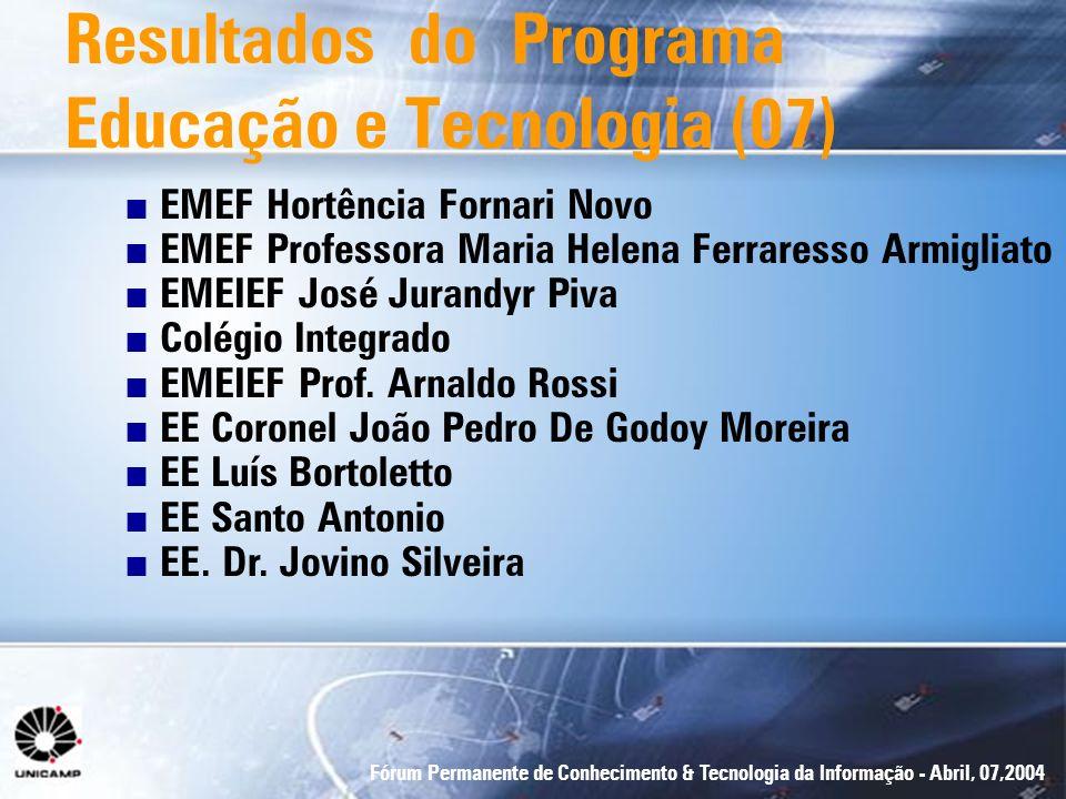 Resultados do Programa Educação e Tecnologia (07)