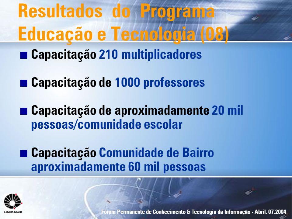 Resultados do Programa Educação e Tecnologia (08)