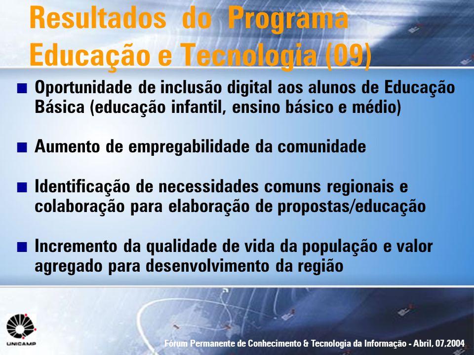 Resultados do Programa Educação e Tecnologia (09)