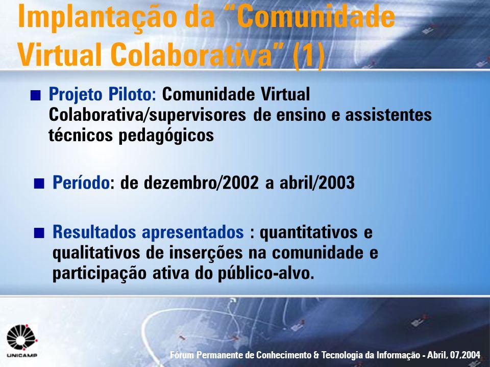 Implantação da Comunidade Virtual Colaborativa (1)