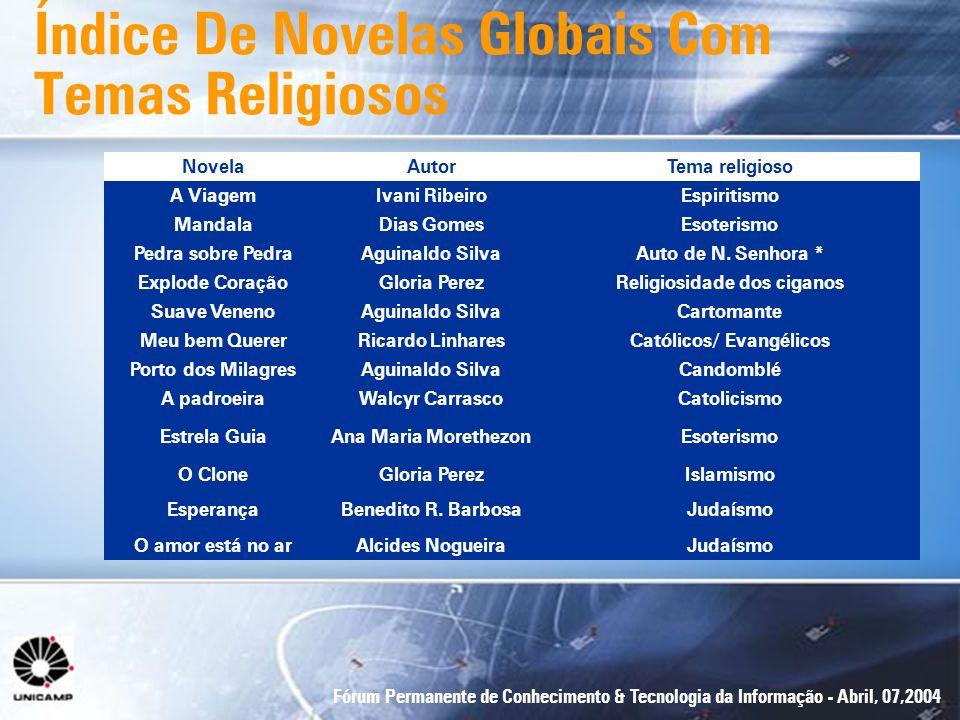 Índice De Novelas Globais Com Temas Religiosos