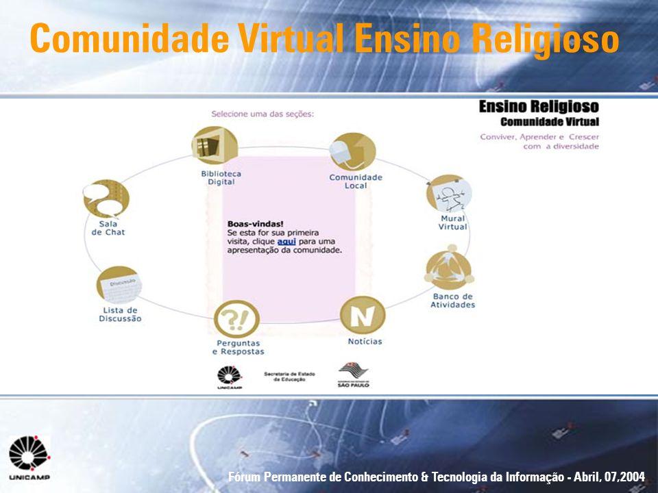 Comunidade Virtual Ensino Religioso