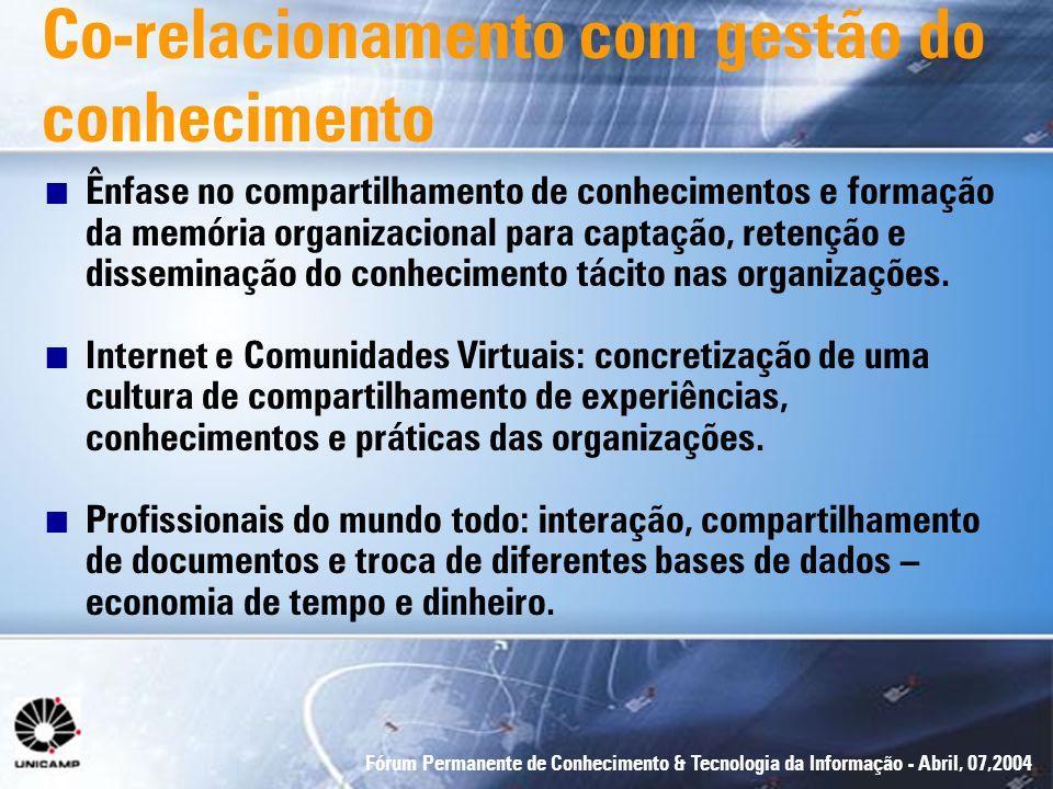 Co-relacionamento com gestão do conhecimento