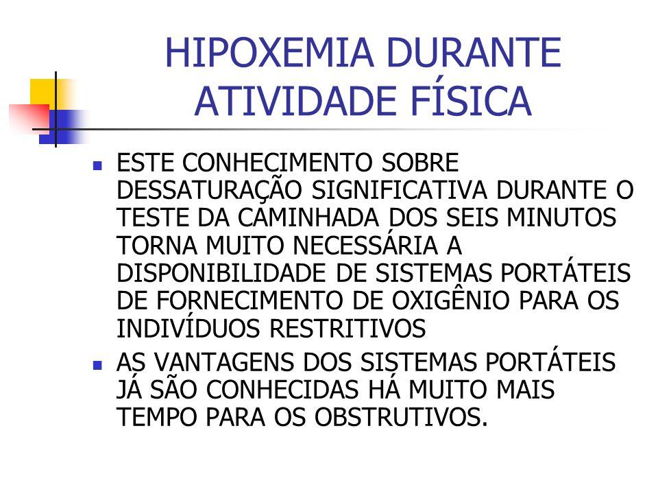 HIPOXEMIA DURANTE ATIVIDADE FÍSICA