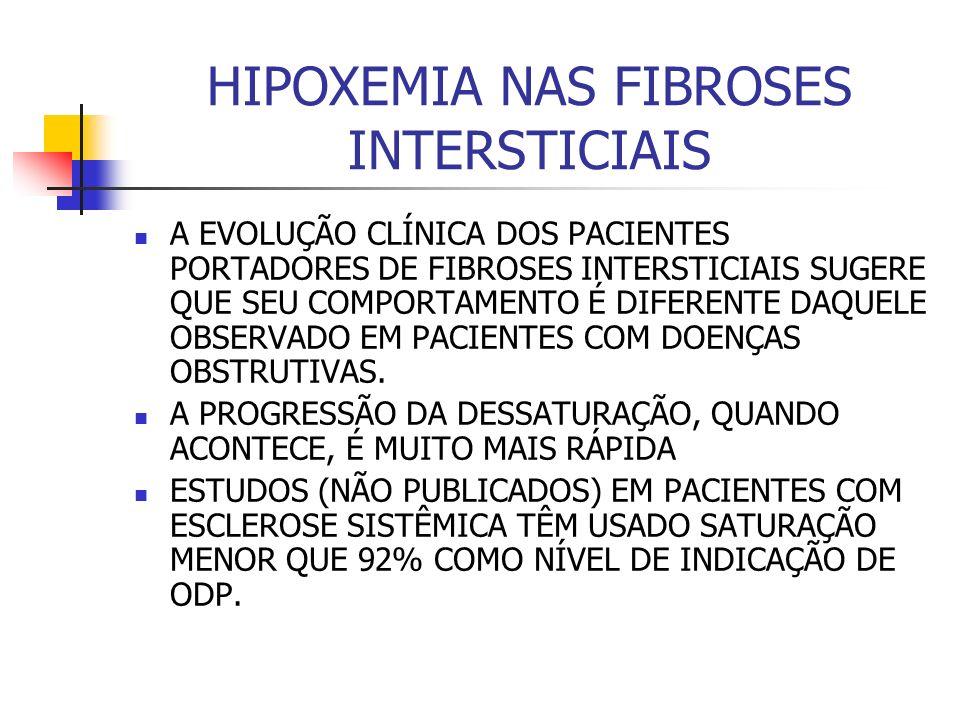 HIPOXEMIA NAS FIBROSES INTERSTICIAIS