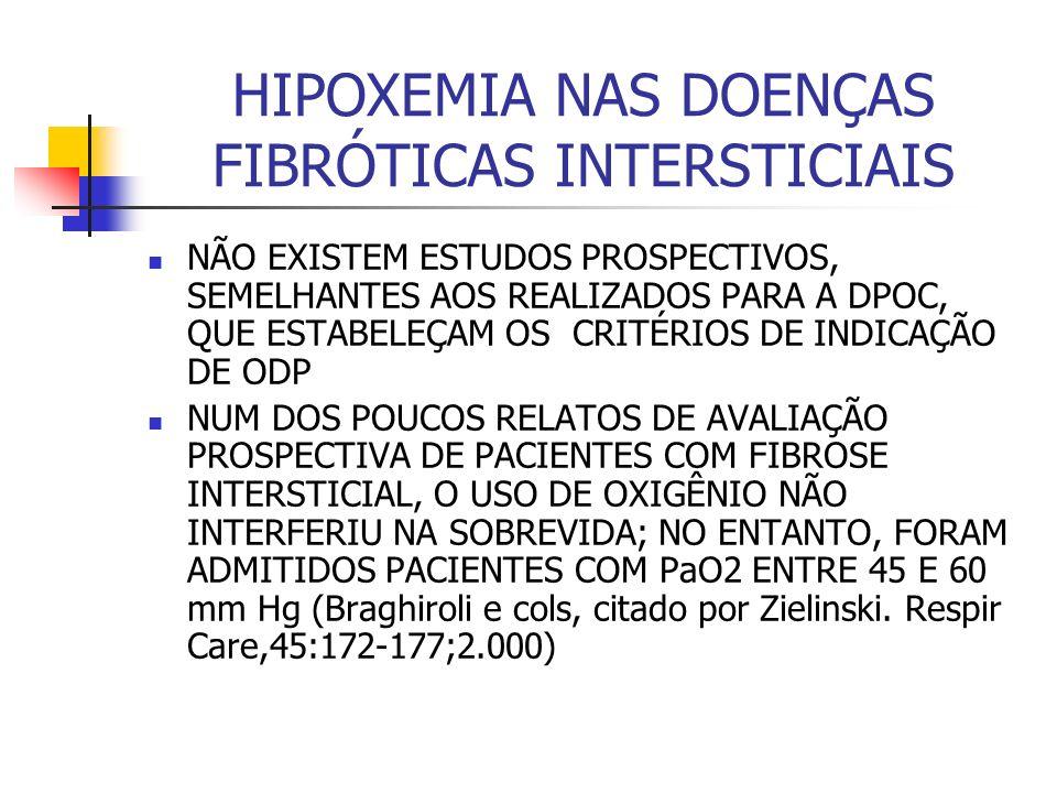 HIPOXEMIA NAS DOENÇAS FIBRÓTICAS INTERSTICIAIS