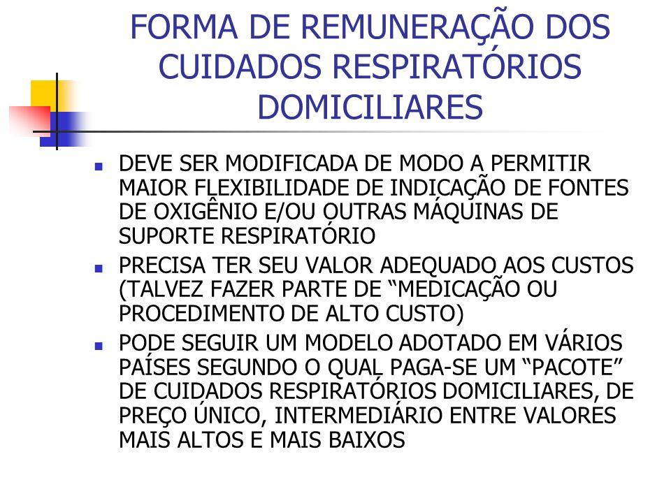 FORMA DE REMUNERAÇÃO DOS CUIDADOS RESPIRATÓRIOS DOMICILIARES