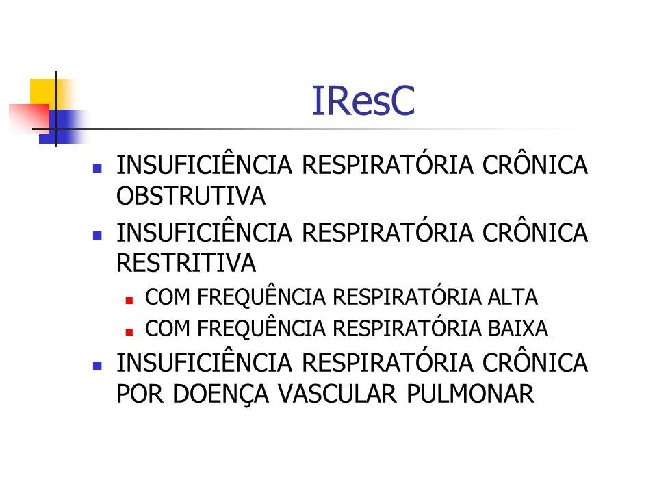 IResC INSUFICIÊNCIA RESPIRATÓRIA CRÔNICA OBSTRUTIVA