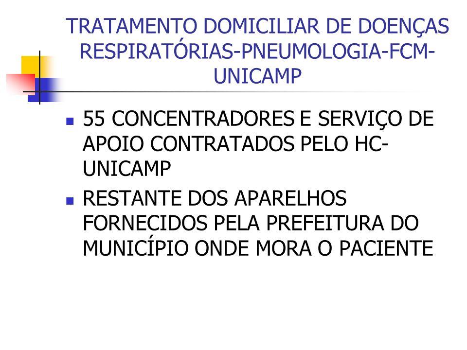 TRATAMENTO DOMICILIAR DE DOENÇAS RESPIRATÓRIAS-PNEUMOLOGIA-FCM-UNICAMP