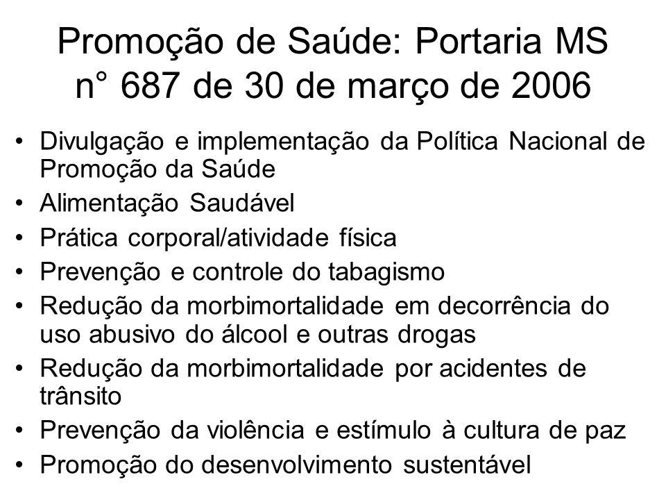 Promoção de Saúde: Portaria MS n° 687 de 30 de março de 2006