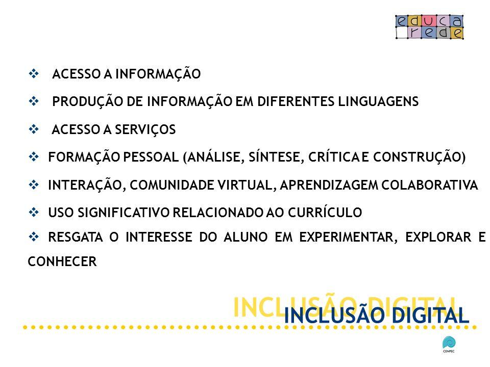 INCLUSÃO DIGITAL INCLUSÃO DIGITAL ACESSO A INFORMAÇÃO