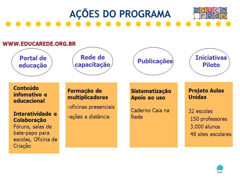 AÇÕES DO PROGRAMA Portal de educação Rede de capacitação Iniciativas