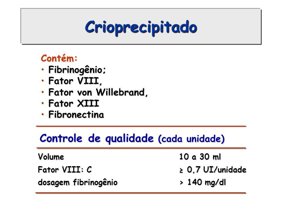 Crioprecipitado Controle de qualidade (cada unidade) Contém: