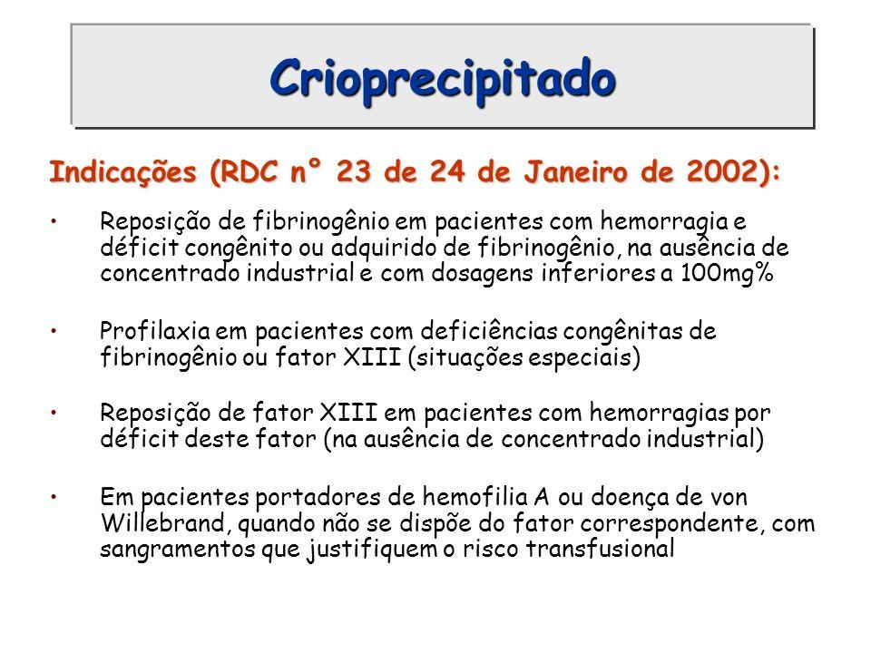 Crioprecipitado Indicações (RDC n° 23 de 24 de Janeiro de 2002):