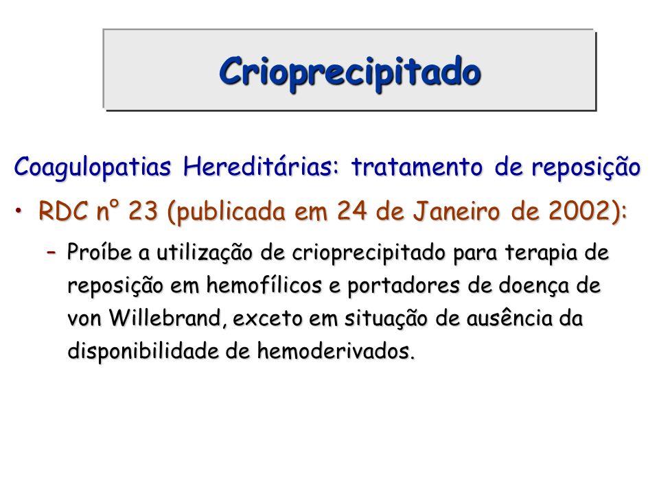 Crioprecipitado Coagulopatias Hereditárias: tratamento de reposição