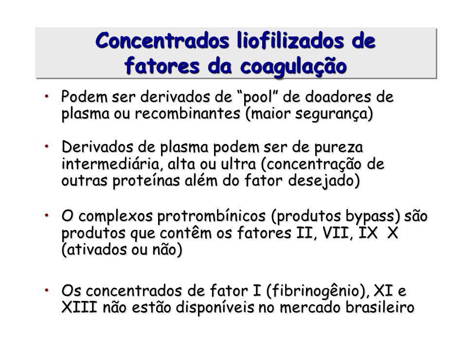 Concentrados liofilizados de fatores da coagulação