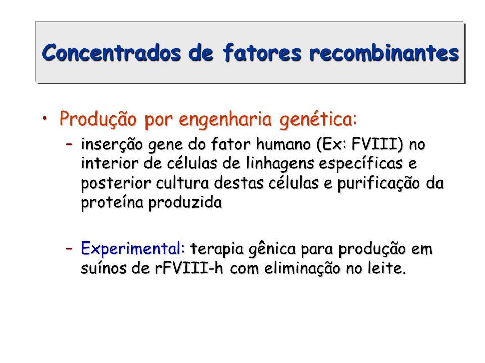 Concentrados de fatores recombinantes