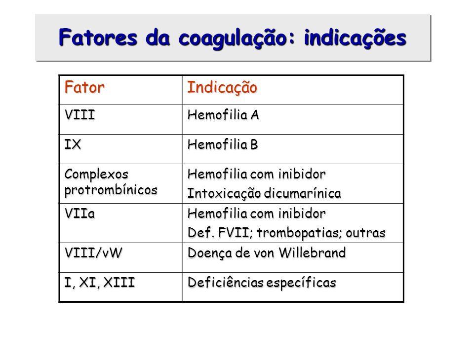 Fatores da coagulação: indicações