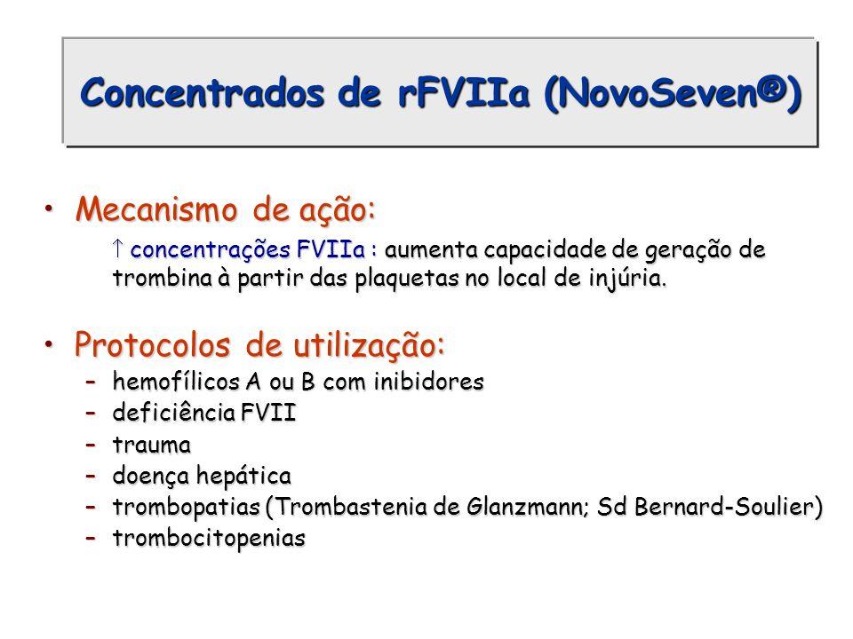 Concentrados de rFVIIa (NovoSeven®)