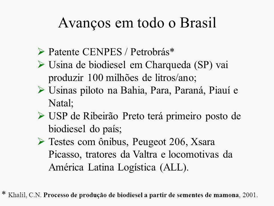 Avanços em todo o Brasil