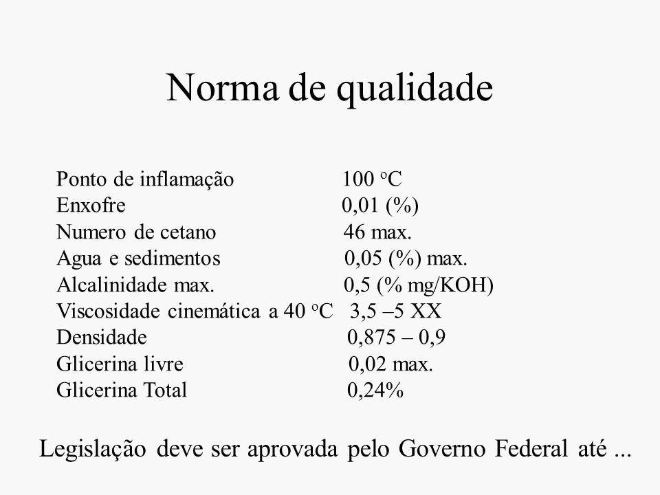 Norma de qualidade Ponto de inflamação 100 oC. Enxofre 0,01 (%)