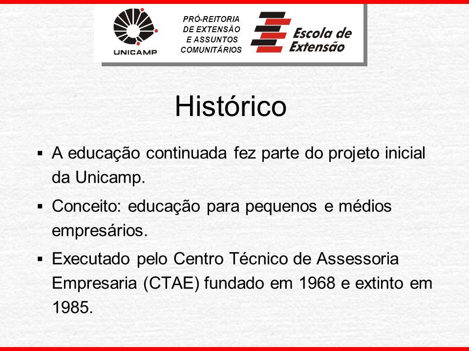 PRÓ-REITORIA DE EXTENSÃO. E ASSUNTOS. COMUNITÁRIOS. Histórico. A educação continuada fez parte do projeto inicial da Unicamp.