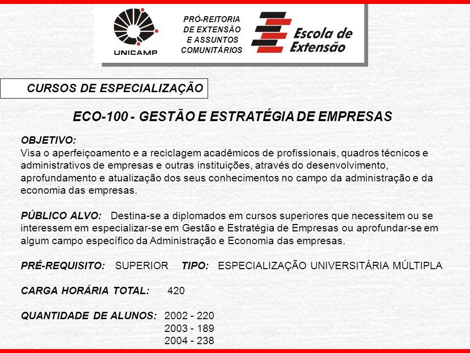 ECO-100 - GESTÃO E ESTRATÉGIA DE EMPRESAS