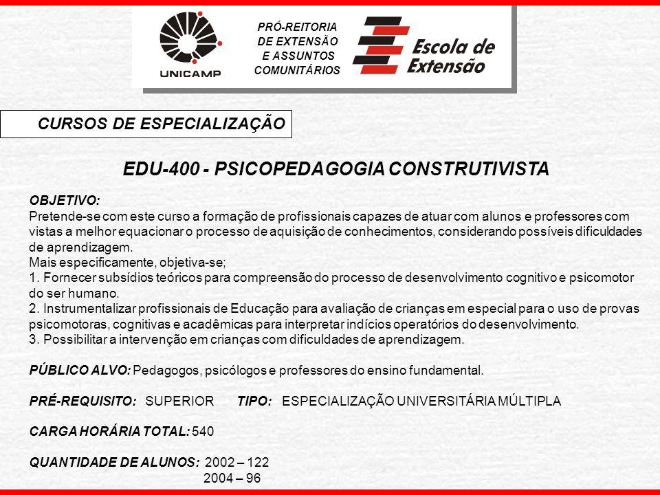 EDU-400 - PSICOPEDAGOGIA CONSTRUTIVISTA