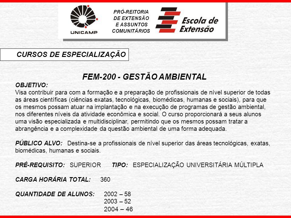 FEM-200 - GESTÃO AMBIENTAL
