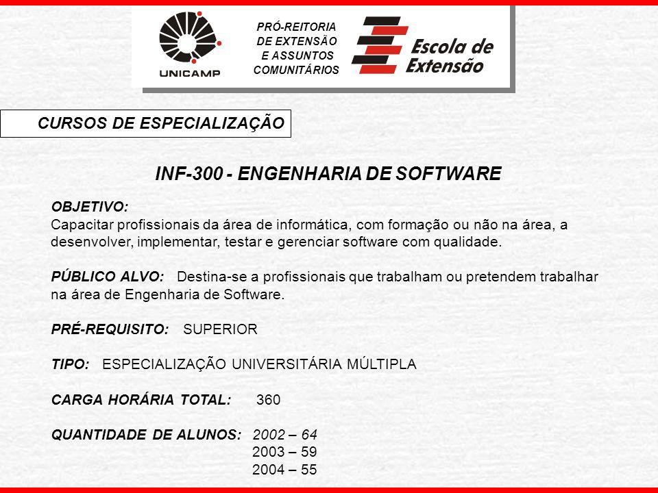 INF-300 - ENGENHARIA DE SOFTWARE