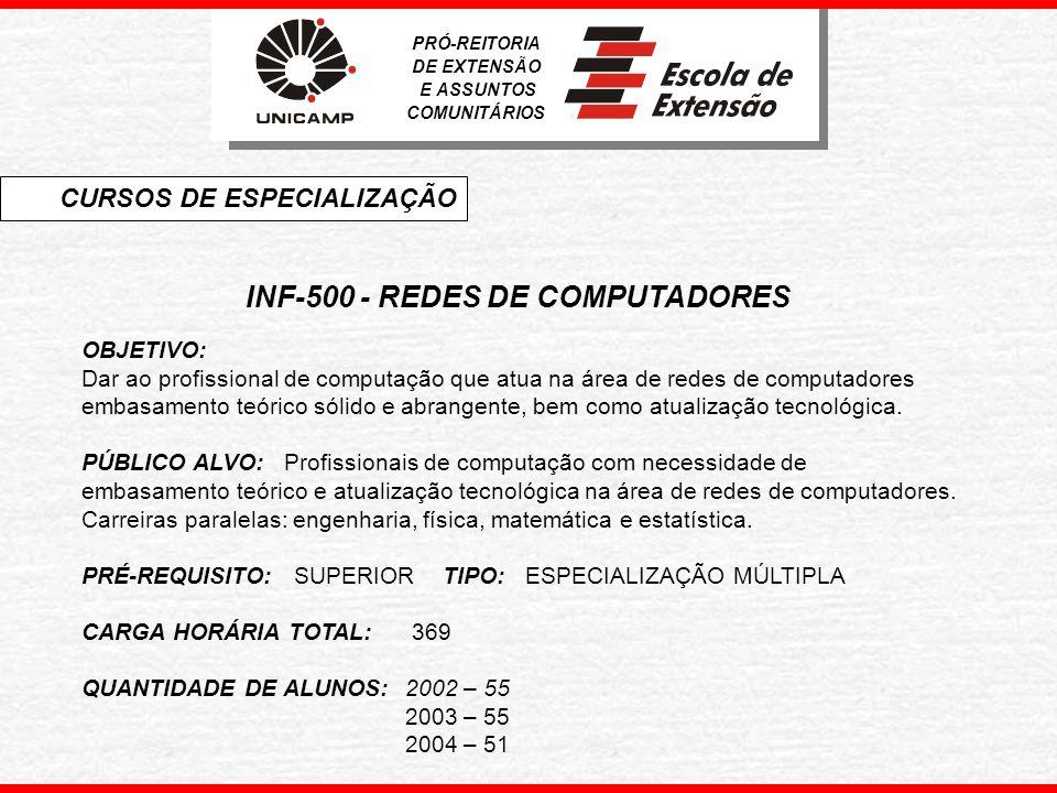 INF-500 - REDES DE COMPUTADORES