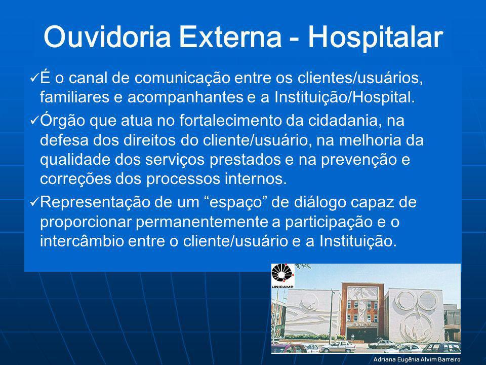 Ouvidoria Externa - Hospitalar