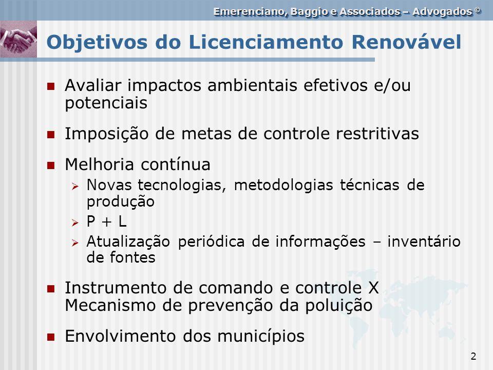Objetivos do Licenciamento Renovável