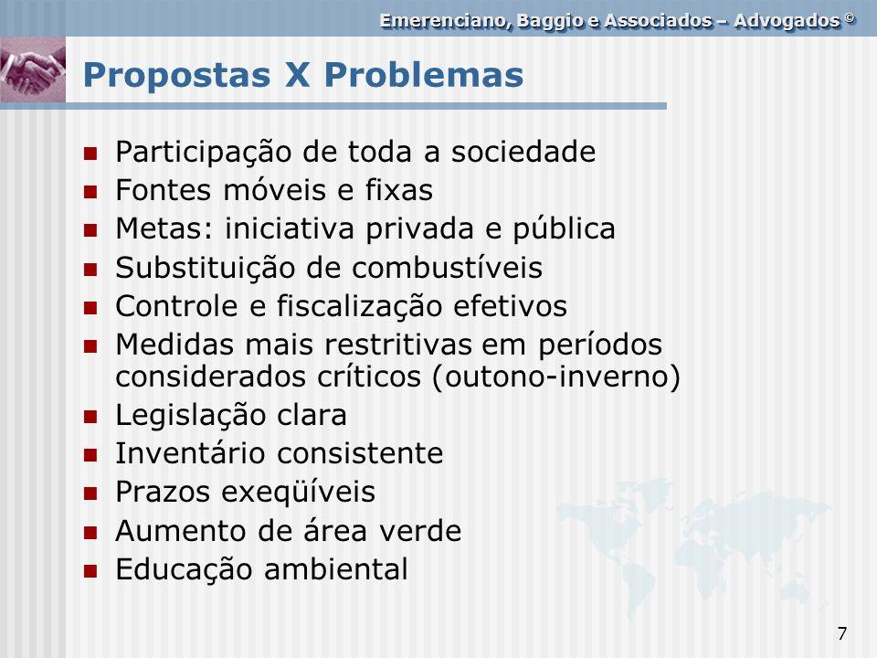 Propostas X Problemas Participação de toda a sociedade
