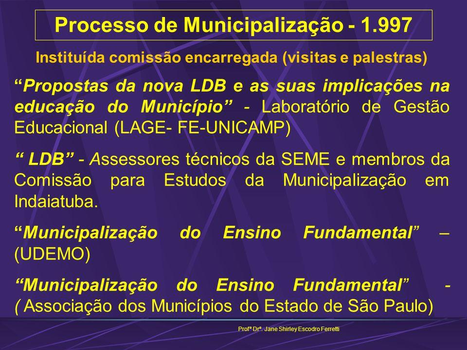 Processo de Municipalização - 1.997