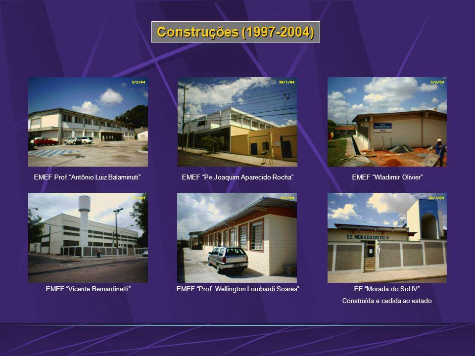 Construções (1997-2004) EMEF Prof. Antônio Luiz Balaminuti