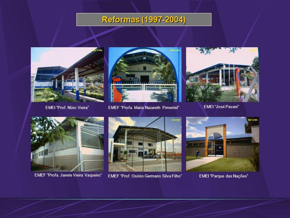 Reformas (1997-2004) EMEI Prof. Nízio Vieira