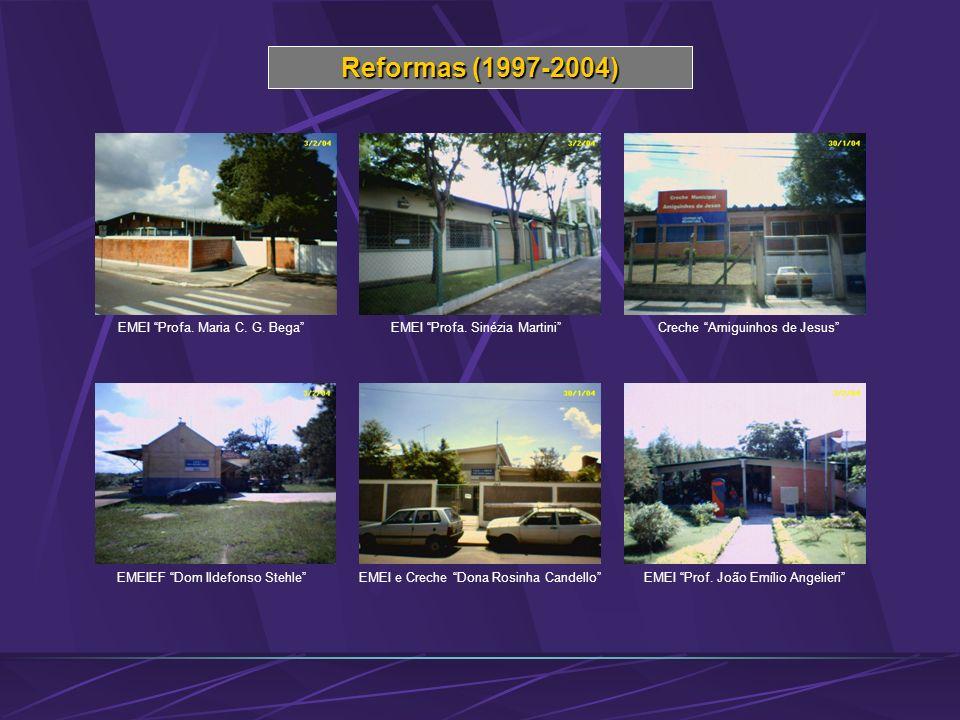 Reformas (1997-2004) EMEI Profa. Maria C. G. Bega