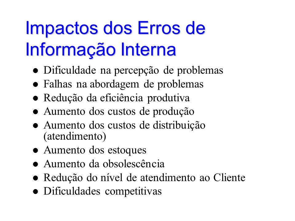 Impactos dos Erros de Informação Interna