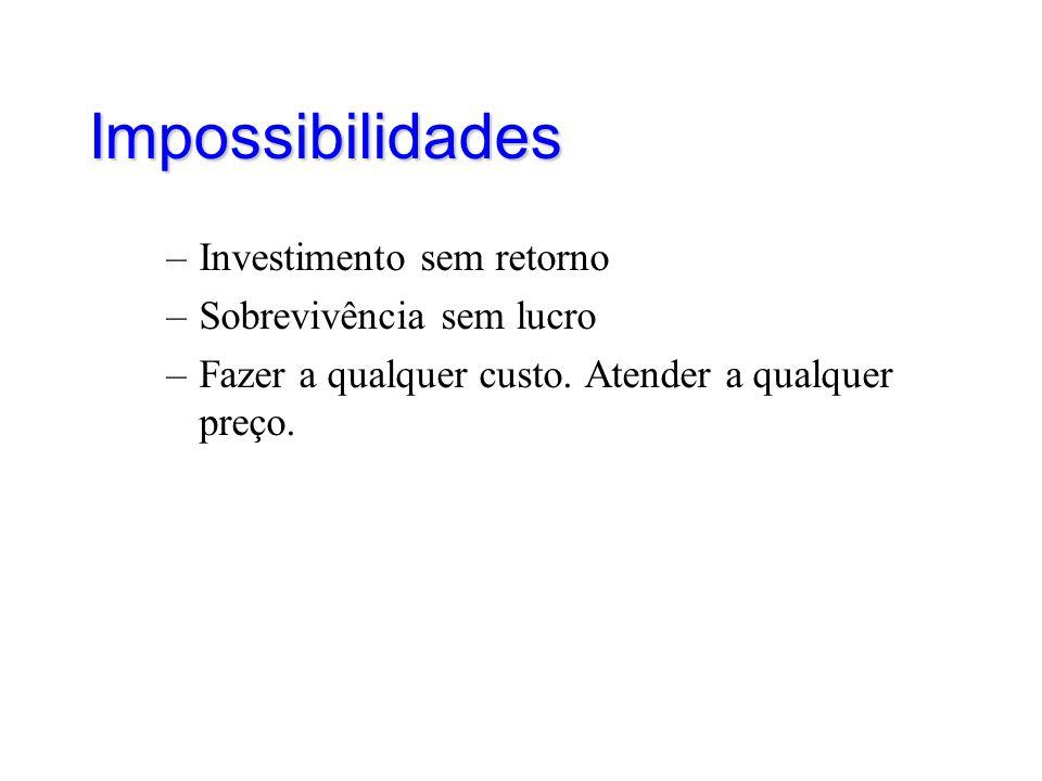 Impossibilidades Investimento sem retorno Sobrevivência sem lucro