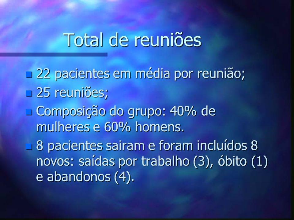Total de reuniões 22 pacientes em média por reunião; 25 reuniões;