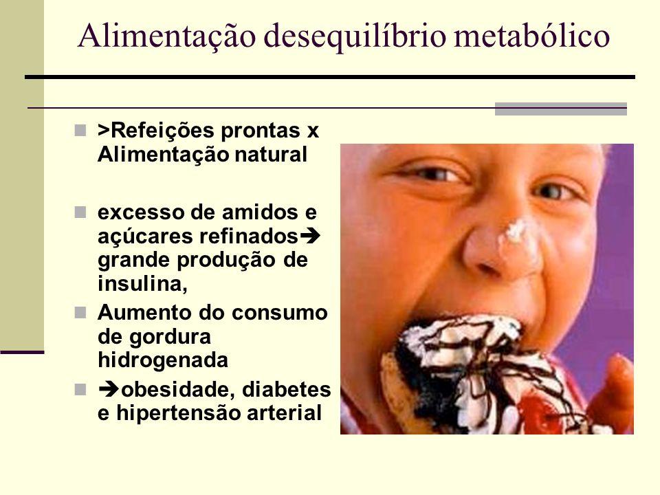 Alimentação desequilíbrio metabólico