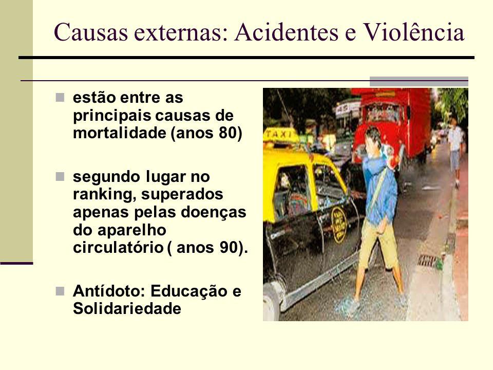Causas externas: Acidentes e Violência