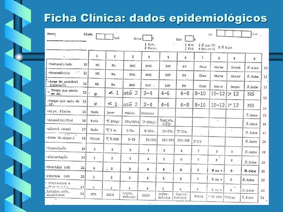 Ficha Clínica: dados epidemiológicos