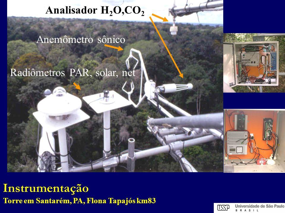 Instrumentação Analisador H2O,CO2 Anemômetro sônico
