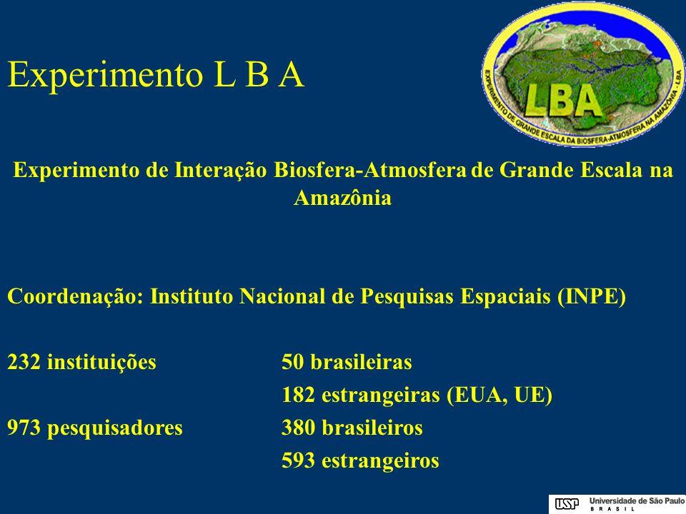 Experimento L B A Experimento de Interação Biosfera-Atmosfera de Grande Escala na Amazônia.